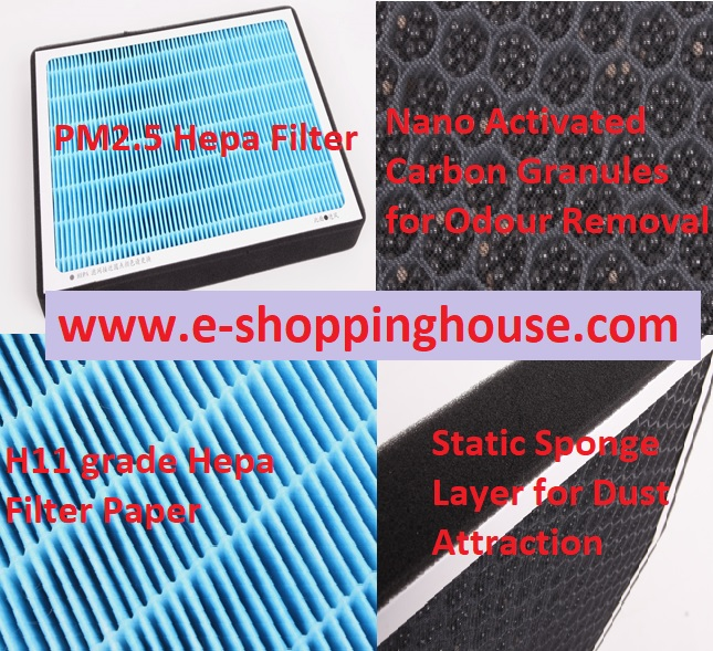 Sai 2.4 2009-2013 Hepa+Carbon Aircon Filter